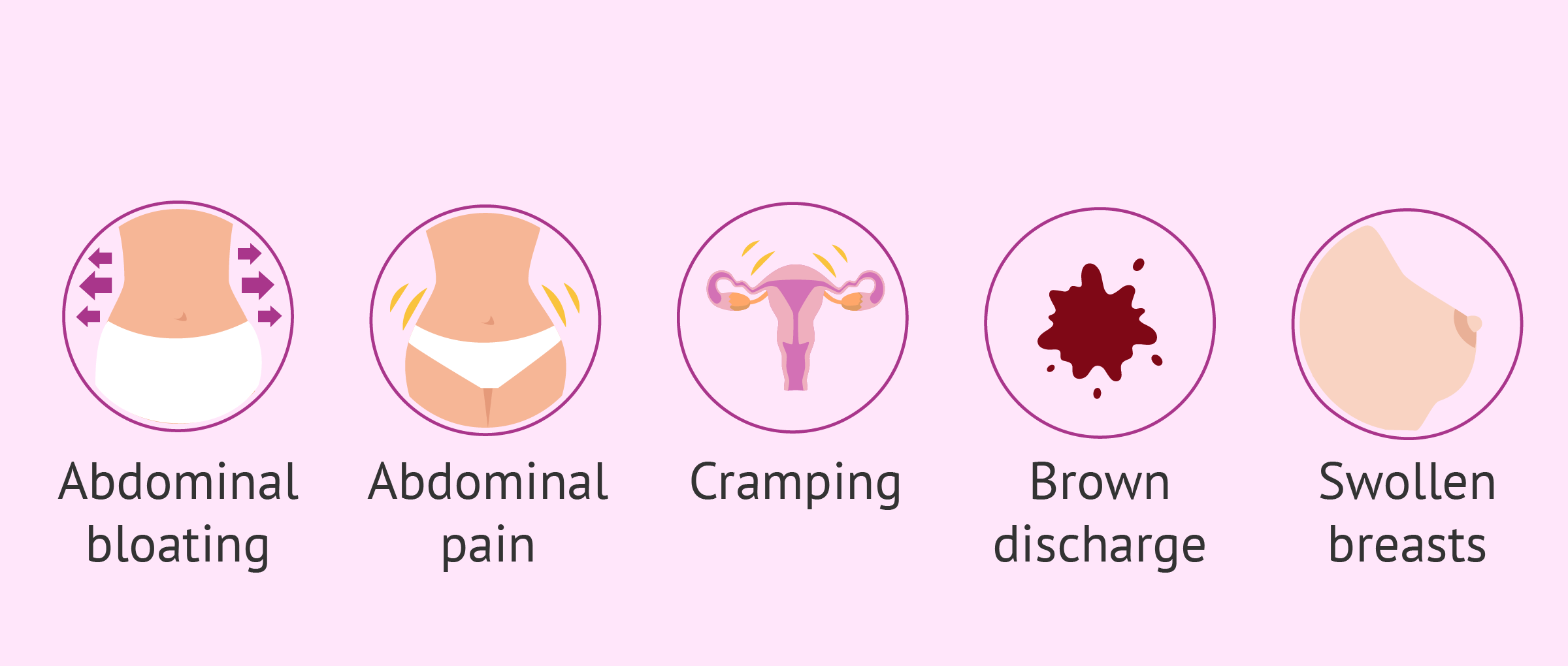Symptoms to expect following IUI