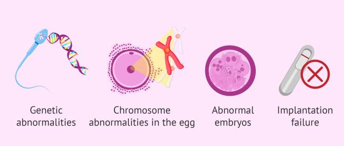 What Is Unexplained Infertility? – Causes, Diagnosis & Treatment