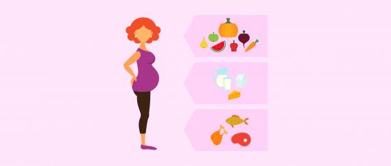Imagen: Diet to follow during pregnancy
