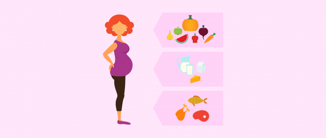 Imagen: Diet to follow during pregnancy