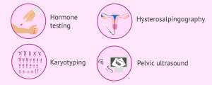 Women with infertility problems