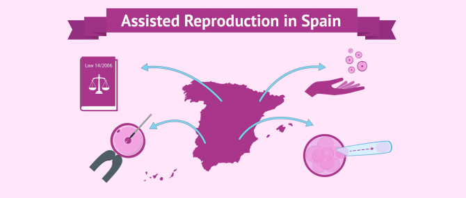 Assisted Reproduction in Spain – Everything You Should Know