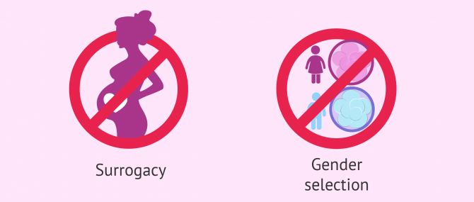 Surrogacy and gender selection in Spain