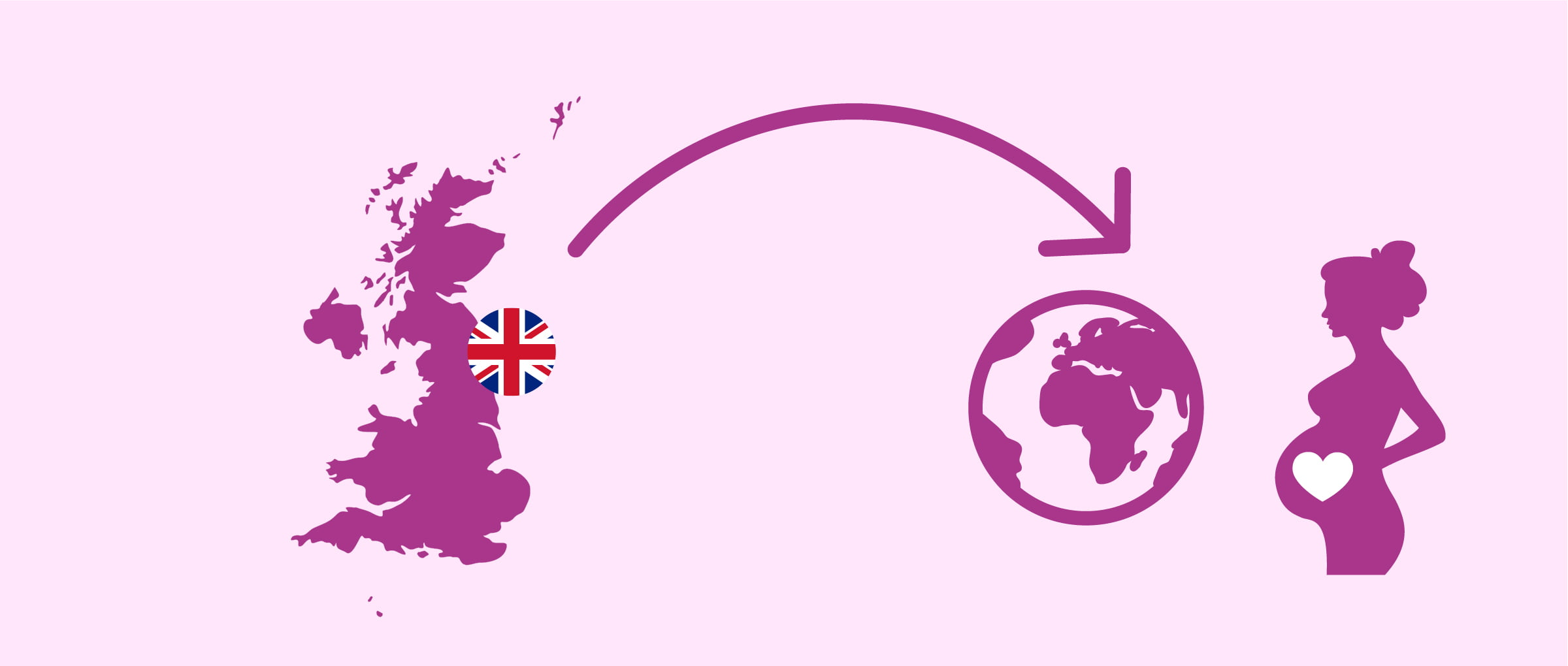 UK patients and IVF abroad