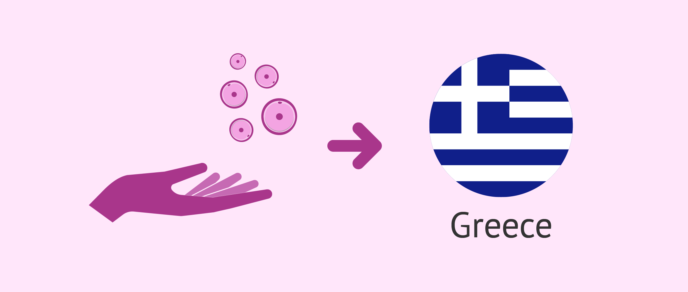 Egg Donation in Greece
