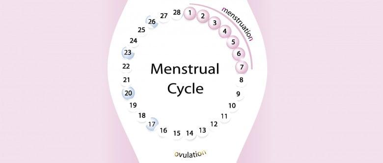 cock-tgp-naked-menstrual-cycle-onani-dexter-fuck