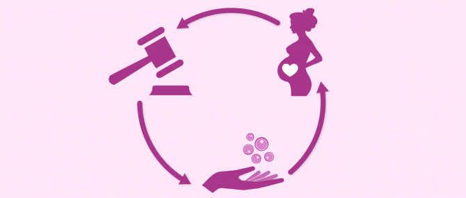 Laws on gestational surrogacy