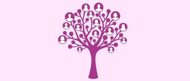 Social impact of gamete donation between family members
