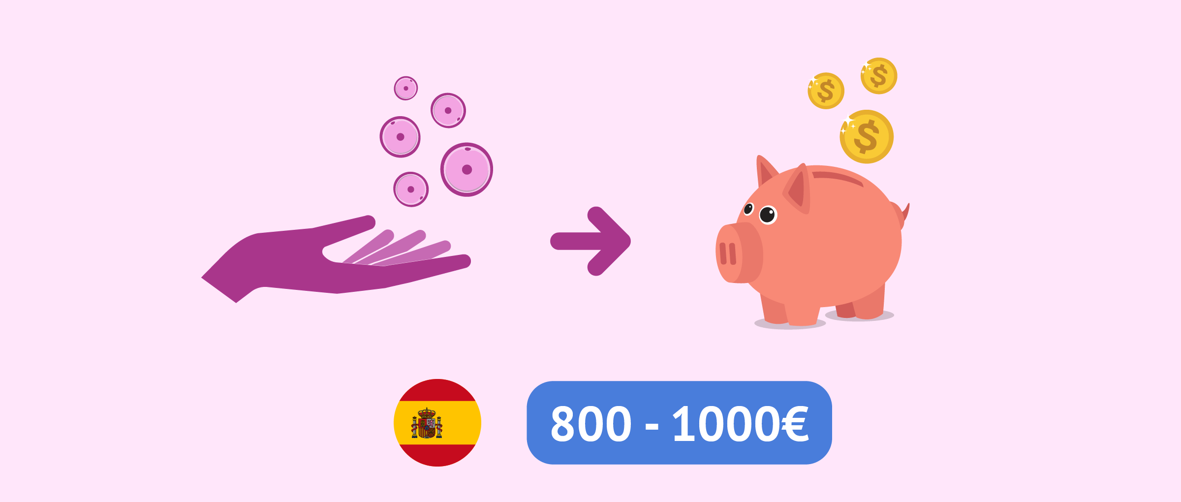 Financial compensation for egg donor in Spain