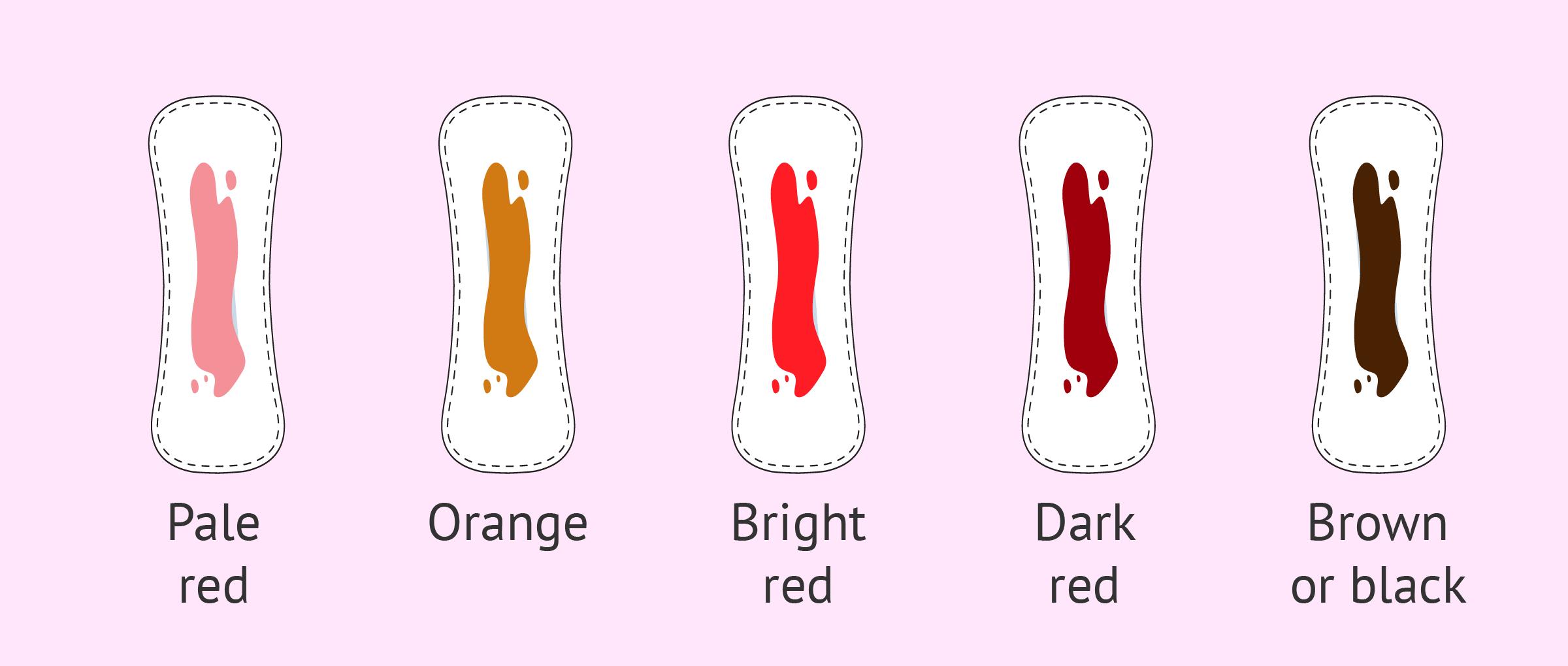 Menstrual bleeding color