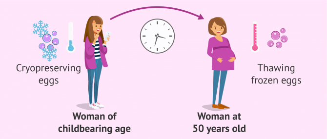 Can a Woman Get Pregnant at Age 50? – Chances & Risks