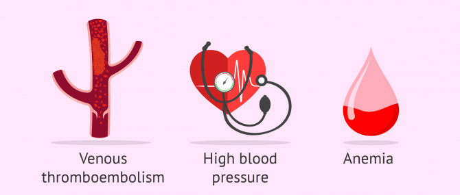 Cardiovascular disease and pregnancy