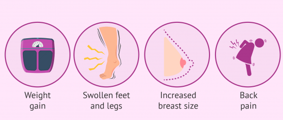 Imagen: Common symptoms during month 5 of pregnancy