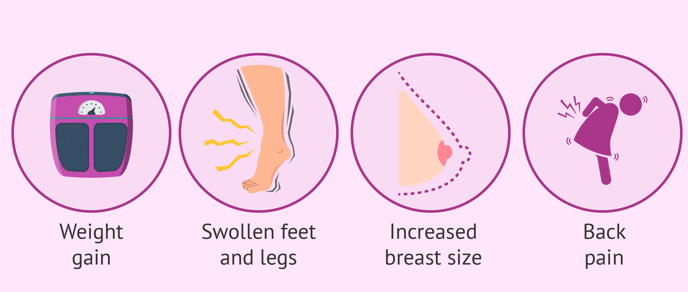 Common symptoms during month 5 of pregnancy