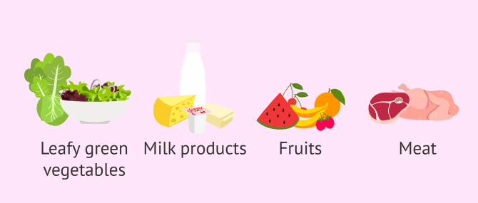 Imagen: Food and pregnancy
