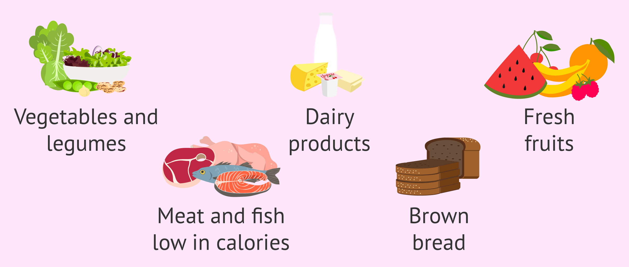 Imagen: What to eat during pregnancy