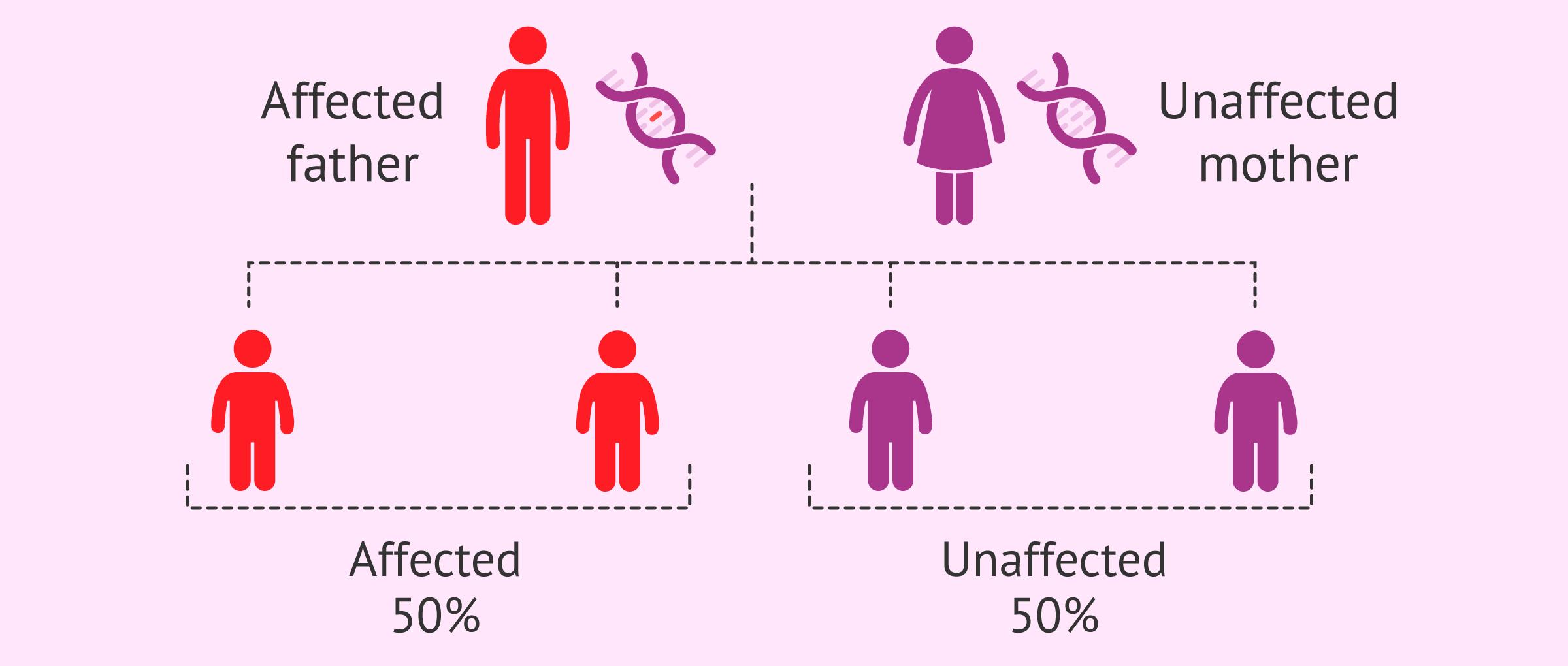 Imagen: Mutation Glossary