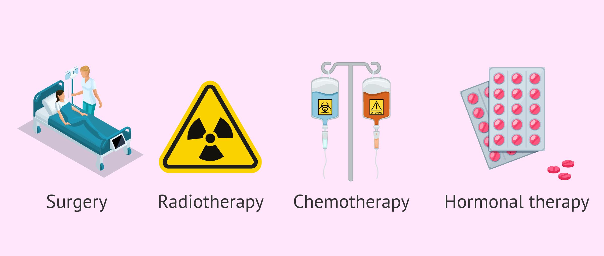 Imagen: Breast cancer treatment