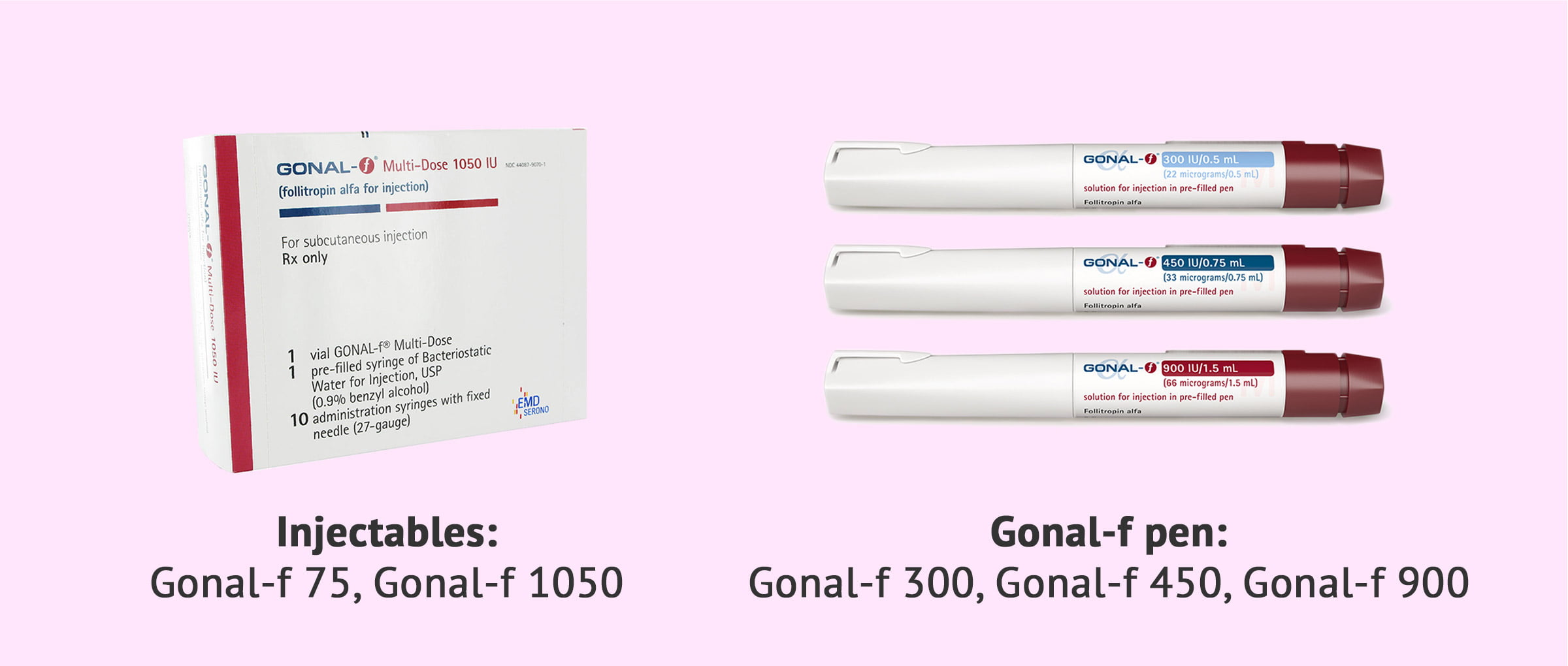 Imagen: Packaging types of Gonal-f
