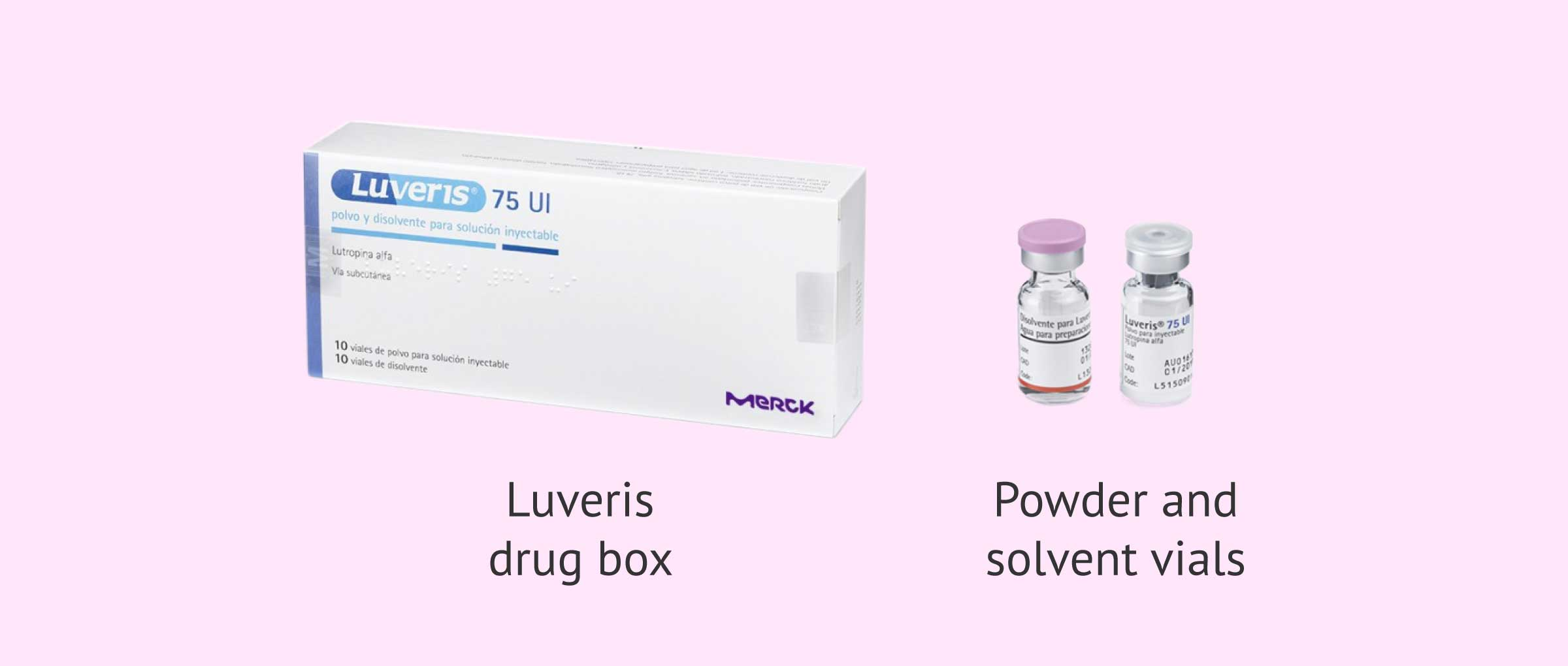 Luveris 75 IU in solution for injection