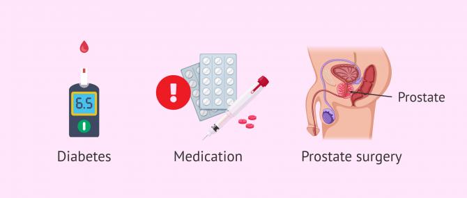 Imagen: Why does retrograde ejaculation occur?