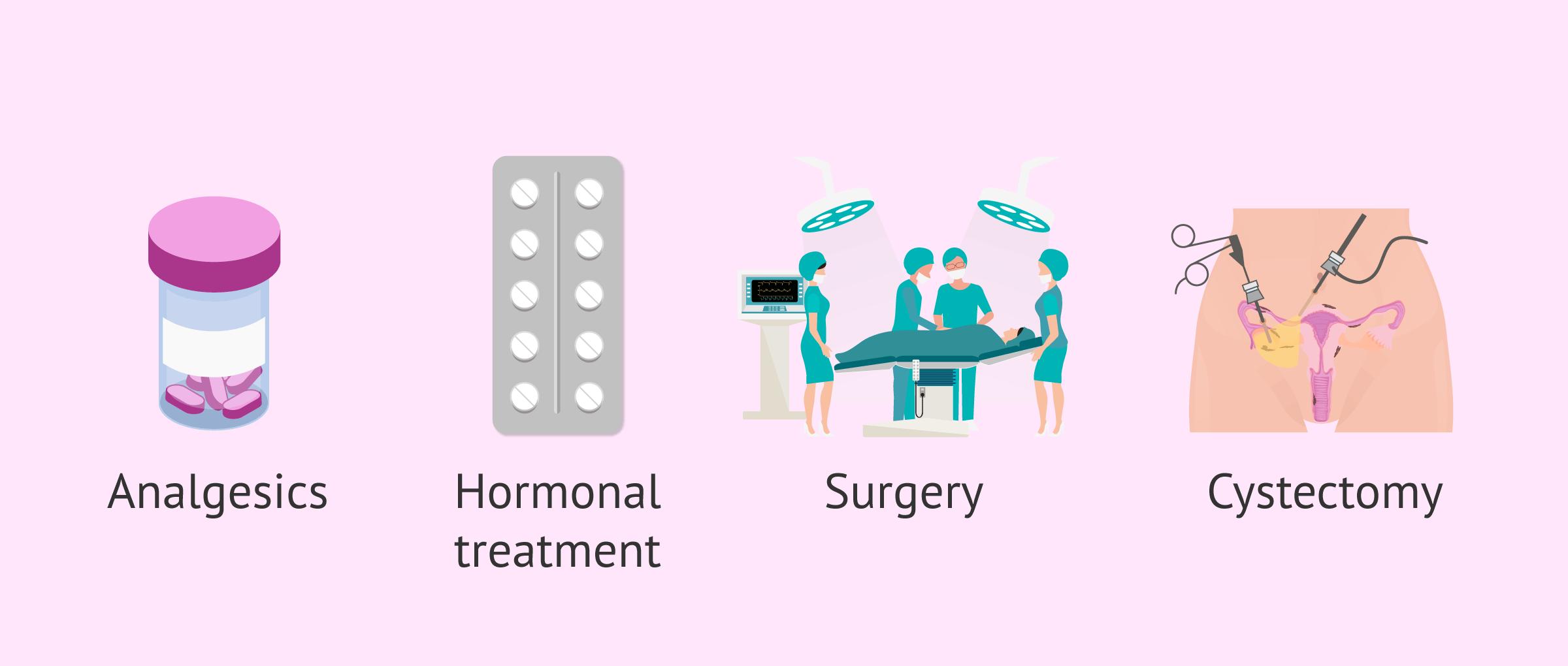Endometriosis treatment and natural pregnancy